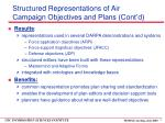 structured representations of air campaign objectives and plans cont d
