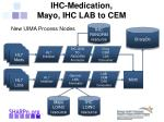 ihc medication mayo ihc lab to cem