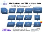 medication to cem mayo data