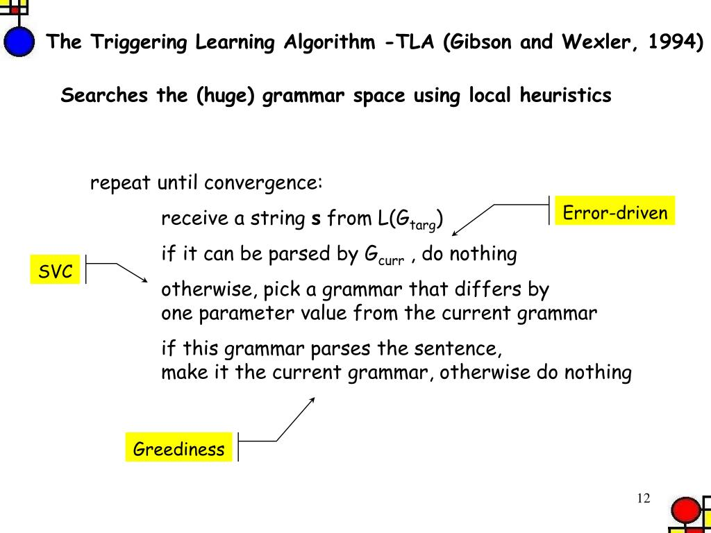 The Triggering Learning Algorithm -TLA (Gibson and Wexler, 1994)