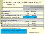 2 4 classic risk analysis calculation figure 2 14 continued