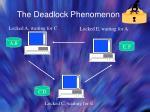 the deadlock phenomenon38