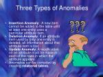three types of anomalies