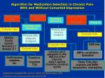 algorithm for medication selection in chronic pain with and without comorbid depression