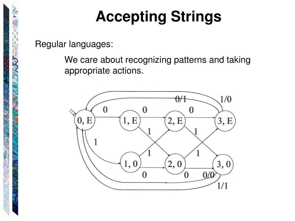 Accepting Strings