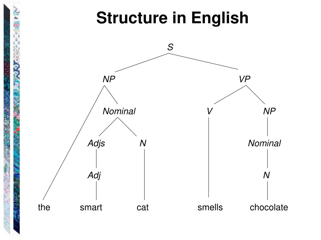 Structure in English