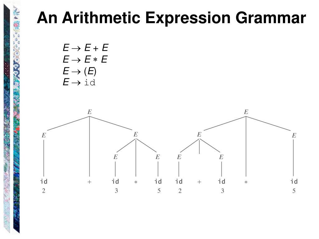 An Arithmetic Expression Grammar