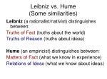 leibniz vs hume some similarities