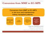 conversion from mmf to ec mp s18