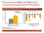 conversion from mmf to ec mps may be associated with improvement in gi symptoms
