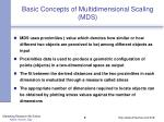 basic concepts of multidimensional scaling mds