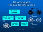 bill of material product structure tree
