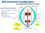 aes instrument configuration
