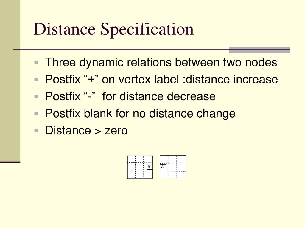 Distance Specification