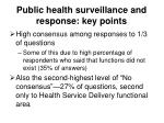 public health surveillance and response key points