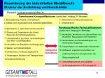 neuordnung der industriellen metallberufe struktur der ausbildung und berufsbilder