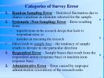 categories of survey error