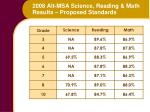 2008 alt msa science reading math results proposed standards