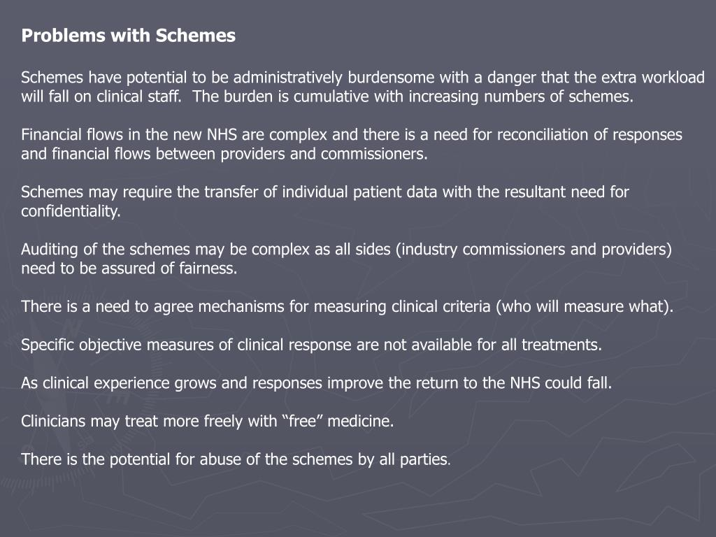 Problems with Schemes