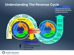 understanding the revenue cycle