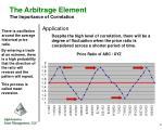 the arbitrage element the importance of correlation1
