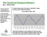 the technical analysis element non perfect pairs