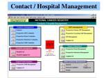 contact hospital management