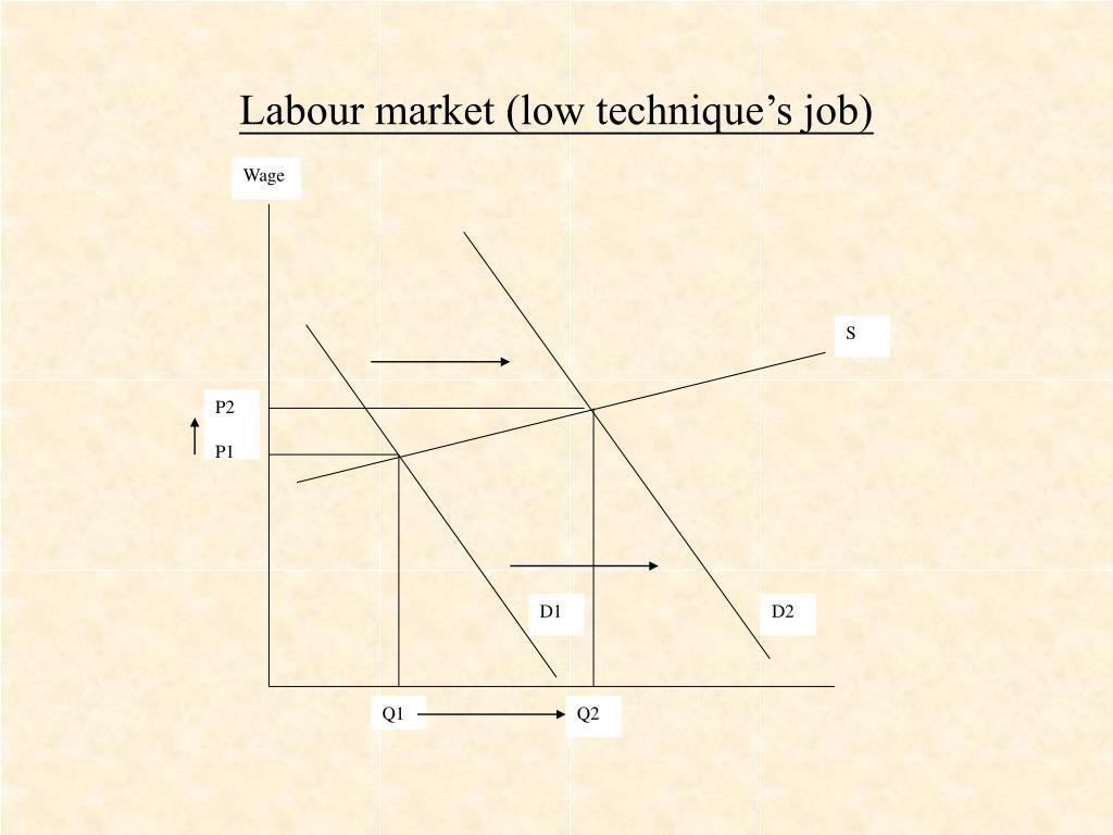 Labour market (low technique's job)