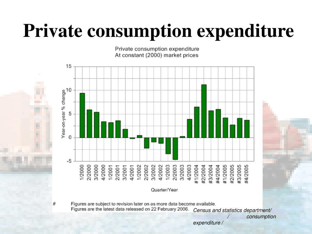 Private consumption expenditure