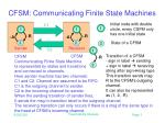 cfsm communicating finite state machines