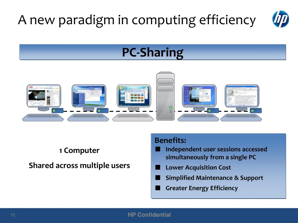 A new paradigm in computing efficiency