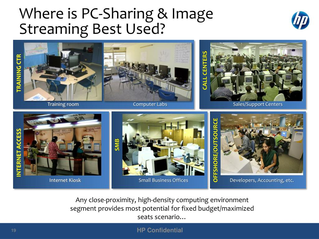 Where is PC-Sharing & Image Streaming Best Used?