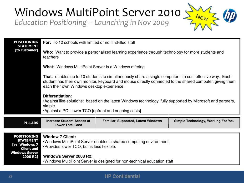Windows MultiPoint Server 2010