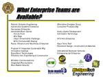 what enterprise teams are available