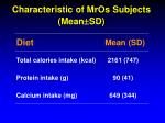 characteristic of mros subjects mean sd21