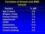 correlates of femoral neck bmd orwoll