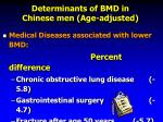 determinants of bmd in chinese men age adjusted26