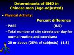 determinants of bmd in chinese men age adjusted31