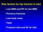risk factors for hip fracture in men