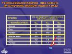 pyrrolobenzodiazepine nsc 694501 in vitro bone marrow toxicity data