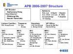 apb 200 6 2007 structure