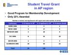 student travel grant in ap region