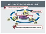 willingdon collaboration
