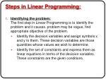 steps in linear programming