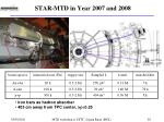 star mtd in year 2007 and 2008