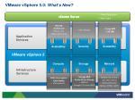 vmware vsphere 5 0 what s new