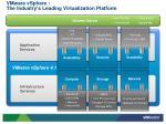 vmware vsphere the industry s leading virtualization platform
