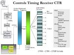 controls timing receiver ctr