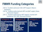 fmwr funding categories