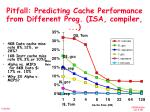 pitfall predicting cache performance from different prog isa compiler